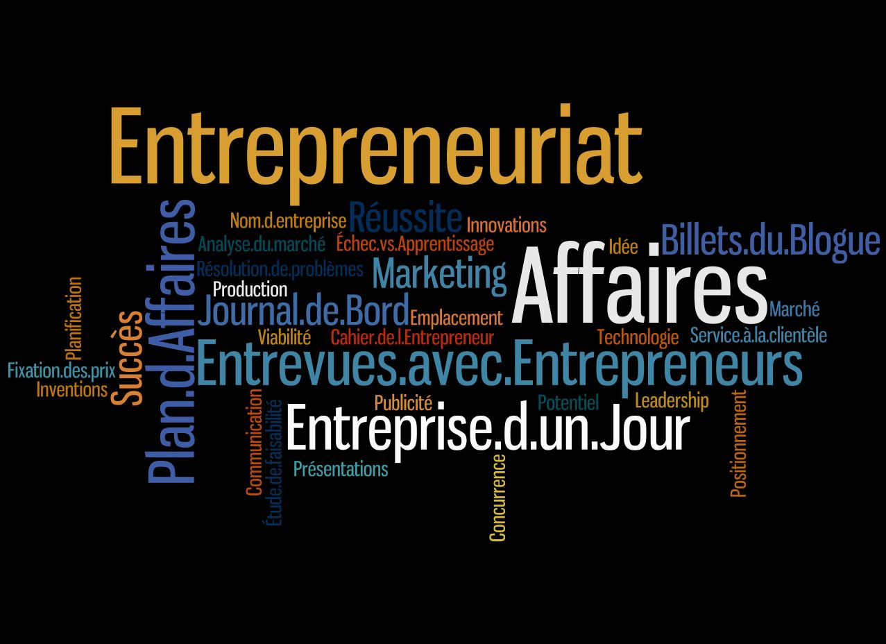 Wordle Entrepreneuriat